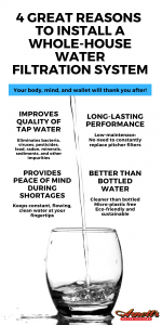 Benefits of whole-house water filtration